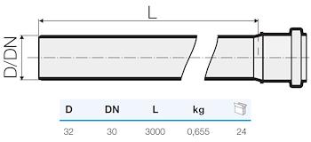 TRISTORM TUBO 1B D.32 L.3000 codice prod: DSV12517 product photo Foto1 L2