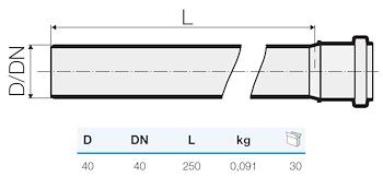 TRISTORM TUBO 1B D.40 L.250 codice prod: IT00002 product photo Foto1 L2