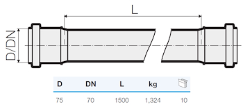 TRISTORM TUBO 2B D.75 L.1500 codice prod: IT00062 product photo Foto1 L2