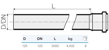 TRISTORM TUBO 1B D.125 L.2000 codice prod: IT00041 product photo Foto1 L2