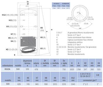 PUFFER HE VERTICALE C/SERPENTINO LT. 500 codice prod: DSV16128 product photo Foto1 L2