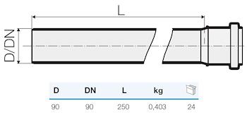 TRISTORM TUBO 1B D.90 L.250 codice prod: IT00023 product photo Foto1 L2