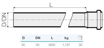 TRISTORM TUBO 1B D.50 L.3000 codice prod: IT00014 product photo Foto1 L2