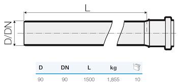 TRISTORM TUBO 1B D.90 L.1500 codice prod: IT00026 product photo Foto1 L2