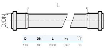 TRISTORM TUBO 2B D.110 L.3000 codice prod: IT00074 product photo Foto1 L2