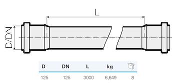 TRISTORM TUBO 2B D.125 L.3000 codice prod: IT00079 product photo Foto1 L2