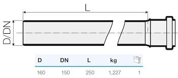TRISTORM TUBO 1B D.125 L.1500 codice prod: IT00040 product photo Foto1 L2