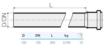 TRISTORM TUBO 1B D.125 L.250 codice prod: IT00037 product photo Foto1 L2